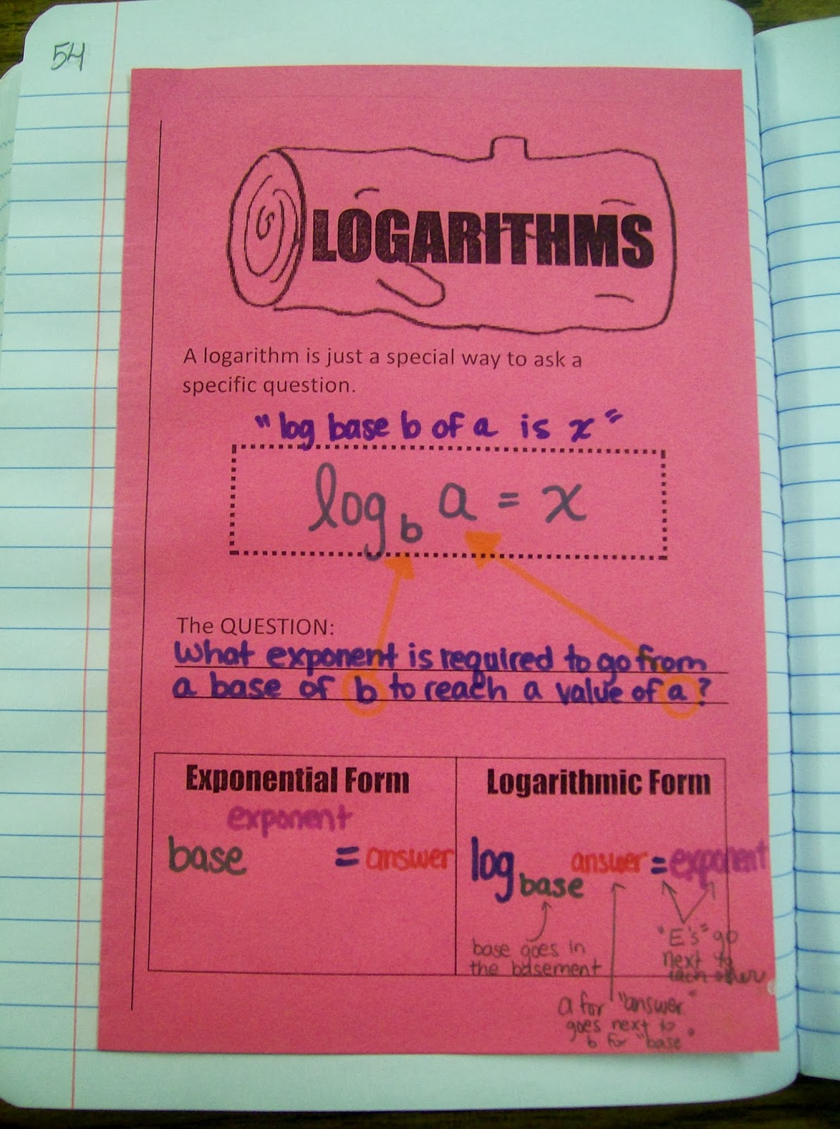 Math Love Introducing Logarithms With Foldables War