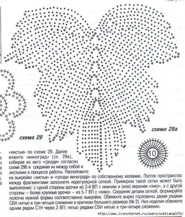 Le Foglie Di Vite Nel Pizzo Dirlanda Doda Crochet