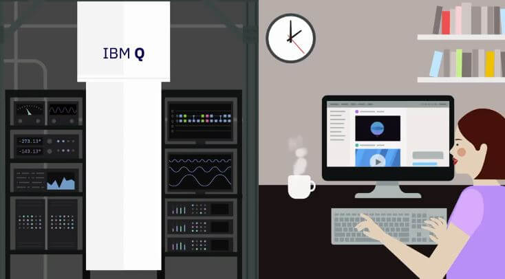 la computación cuántica resumen 2019