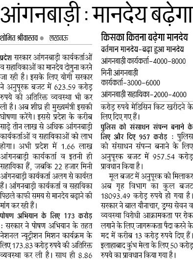UP Anganwadi Workers Salary Latest News 2019-20 Asha Bahu