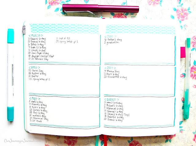 bullet journal future log part 2