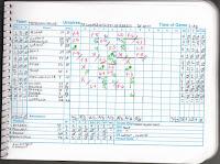 Braves vs. Metropolitans, 04-07-12. Metropolitans win, 4-2.