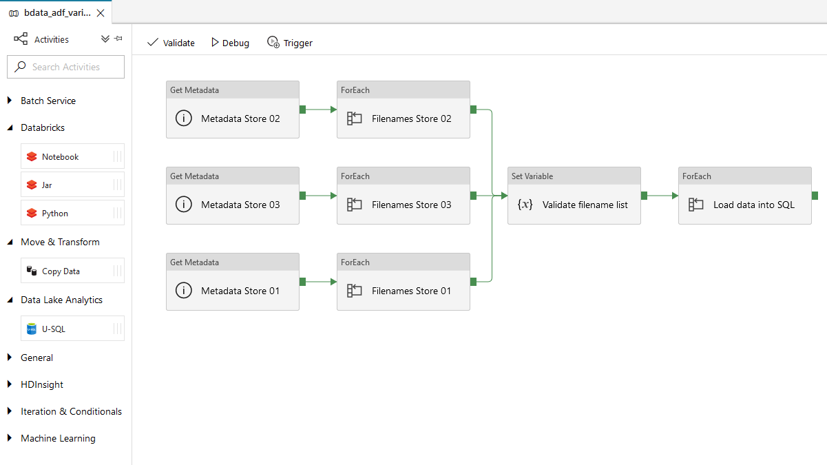 Append Variable activity in Azure Data Factory: Story of