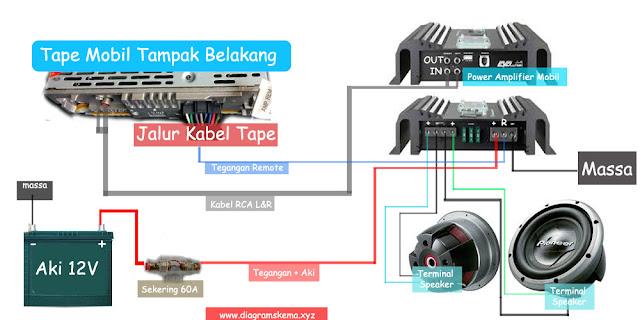 Cara Memasang Power Mobil untuk speaker subwoofer