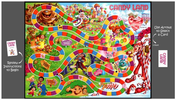 Workbook: IronViz Entry - Candy Land on