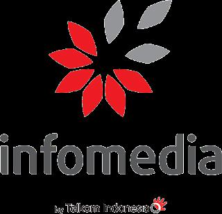 Lowongan Kerja Database Administrator Teknik Informatika