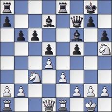 Partida de ajedrez Manolita Nacher y María Lluïsa de Zengotita, posición después de 21. Ch5