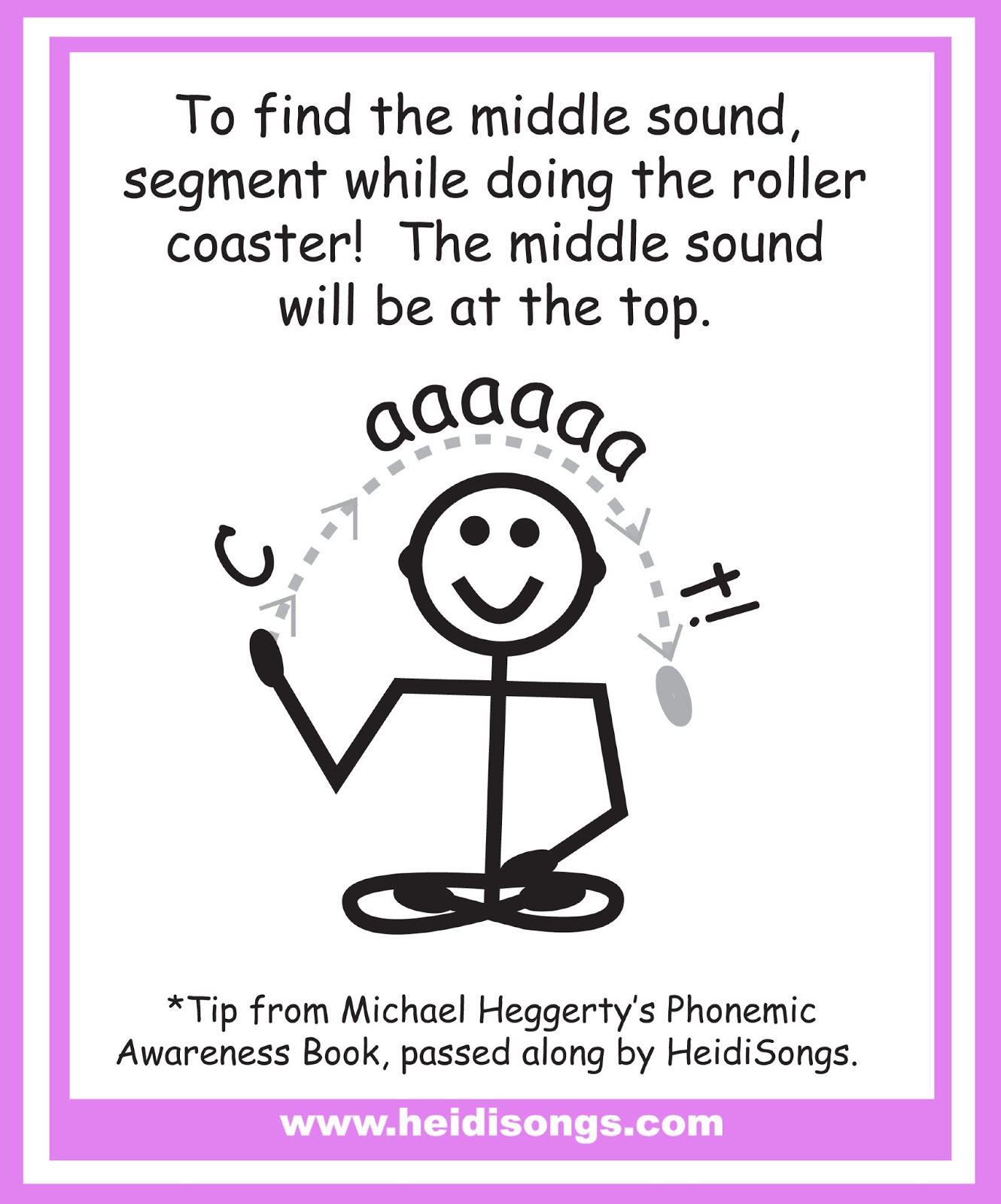 Middle Sound Cups Amp How To Teach Kids To Find The Middle