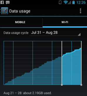 samsung-data-usage