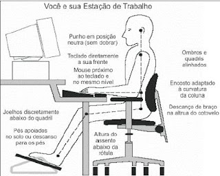 Postura na frente do computador Corrija a altura do teclado e mouse e Use apoio lombar e apoio nos pés