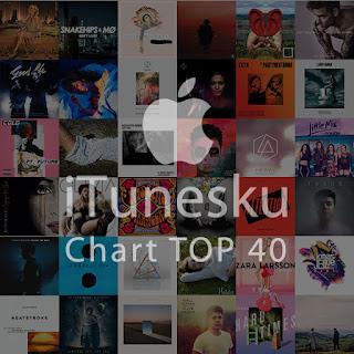 CHART TOP 40 Prambors Bulan Juni 2017