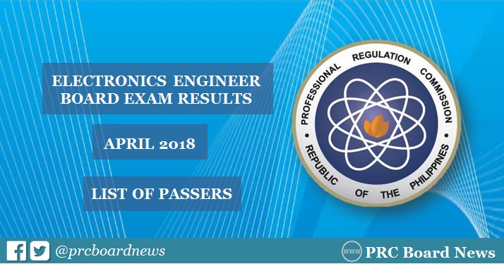 OFFICIAL RESULTS: April 2018 ECE board exam list of passers