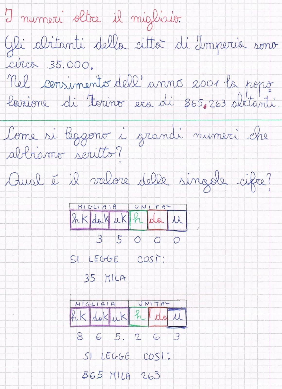 Matematica Per La Scuola Primaria Primi Giorni Di Scuola In Classe Quarta