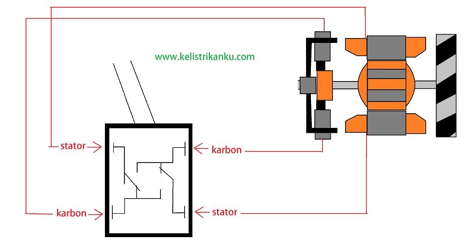 Cara memasang saklar bor setting putaran bolak balik dan speed cara memasang saklar bor setting putaran bolak balik dan speed kontrol pengatur kecepatan asfbconference2016 Gallery