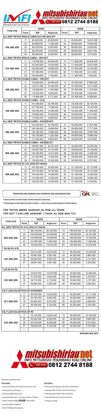 Paket Kredit Mitsubishi L300,T120 SS dan Triton 2019 Via Indomobil Finance Pekanbaru Riau