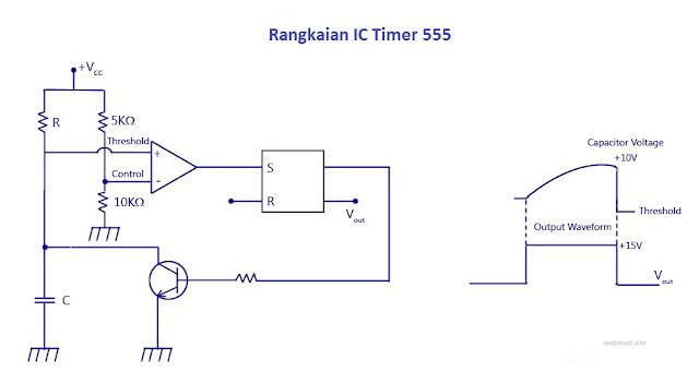 Gambar-Rangkaian-IC-555