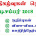 TNPSC Current Affairs December 2018 (Tamil) - Download PDF