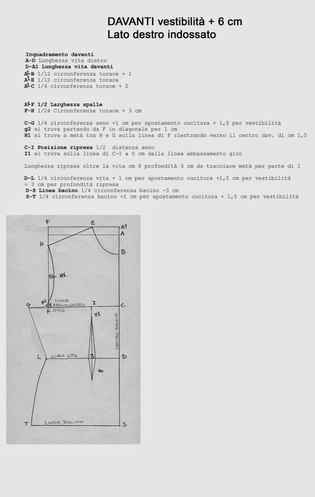 ca6aaac426e4 I Quaderni di Studio Manie  REGOLE PER LA COSTRUZIONE ABITO CORPETTO ...