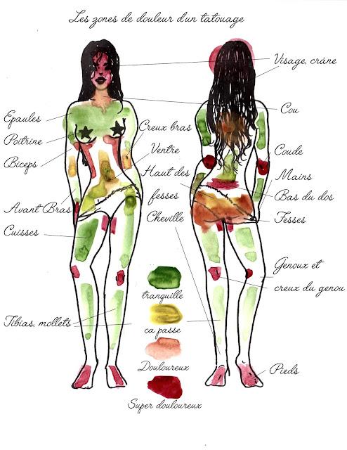 joe tattoo piercing: douleur d'un tatouage