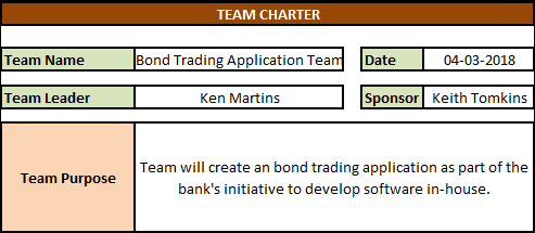 Team Charter, Team Charter Template, team charter template word