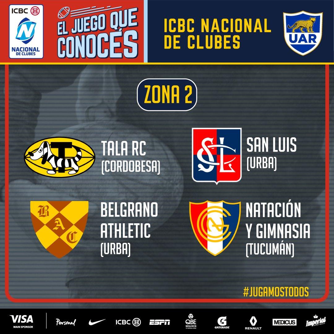 Natación y Gimnasia - Zona 2 #ICBCNacionalDeClubes