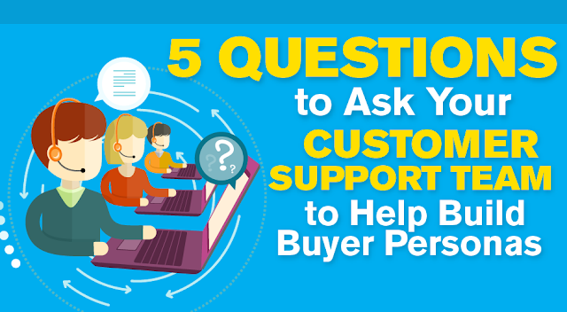 Five Marketing Questions that a Buyer Persona Can Answer