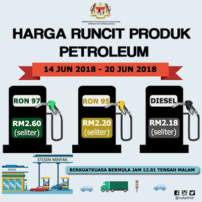 Harga Runcit Produk Petroleum (14 Jun 2018 - 20 Jun 2018)