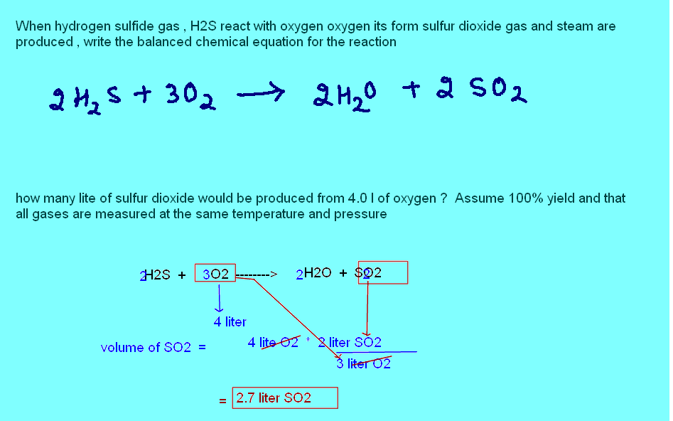 Free Online Help: When hydrogen sulfide gas , H2S react with ...