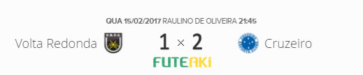 O placar de Volta Redonda 1x2 Cruzeiro pela Primeira Fase da Copa do Brasil 2017