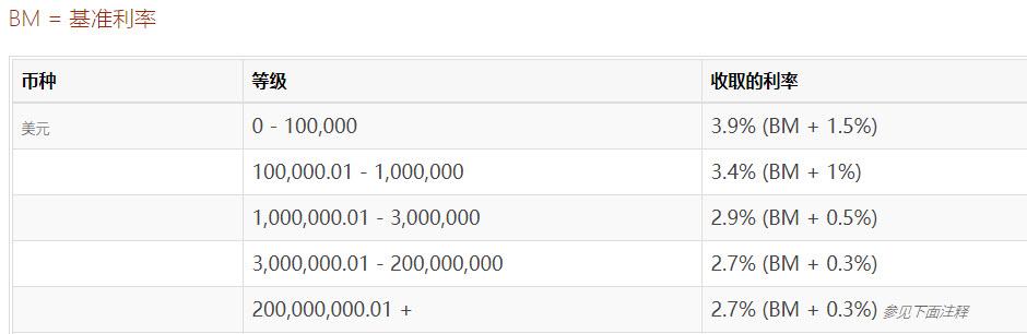 初心投資者日記: Interactive Brokers 利息
