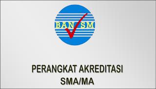 Instrumen Badan Akreditasi Nasional Sekolah Madrasah 2018