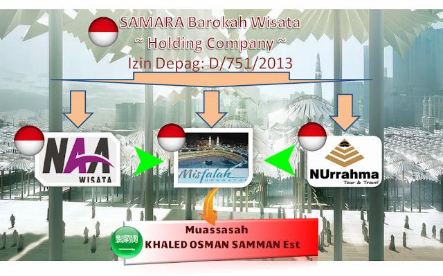 holding company samara barokah