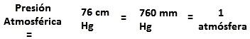 Gráfico de una fórmula para medir la presión atmosférica