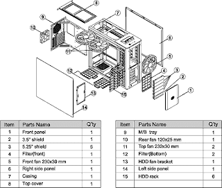 componen pc computer case parts exploded diagramcooler master atcs 840 computer case rc 840 exploded diagram 1 front panel 2 3 5\u2033 shield 3 5 25\u2033 shield 4 filter (front) 5 front fan 230�30 mm