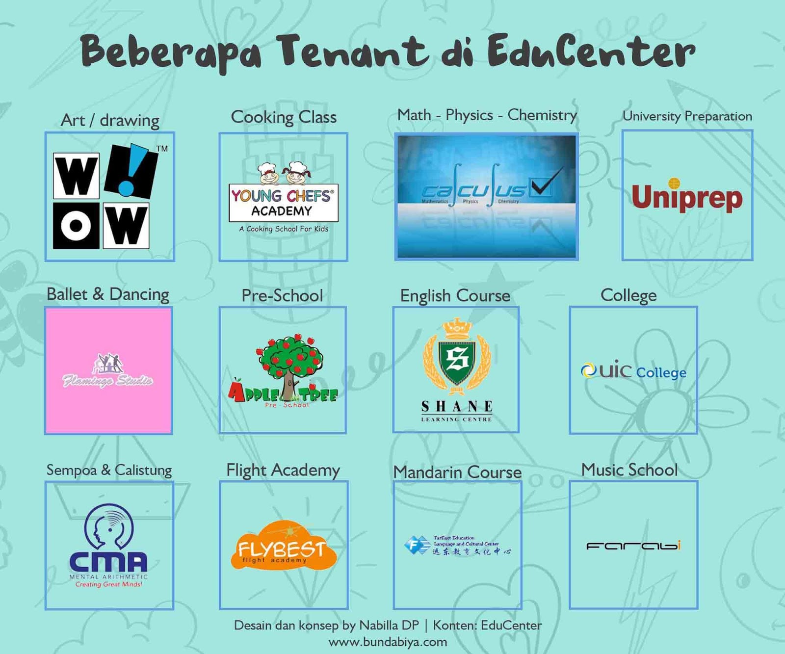 review educenter, kursus educenter, lomba blog educenter, edukasi sebagai kunci kemajuan bangsa