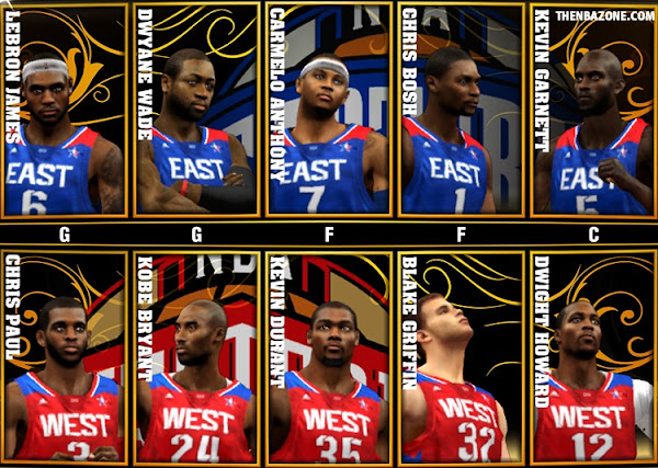 2013 Nba All Star East Starters