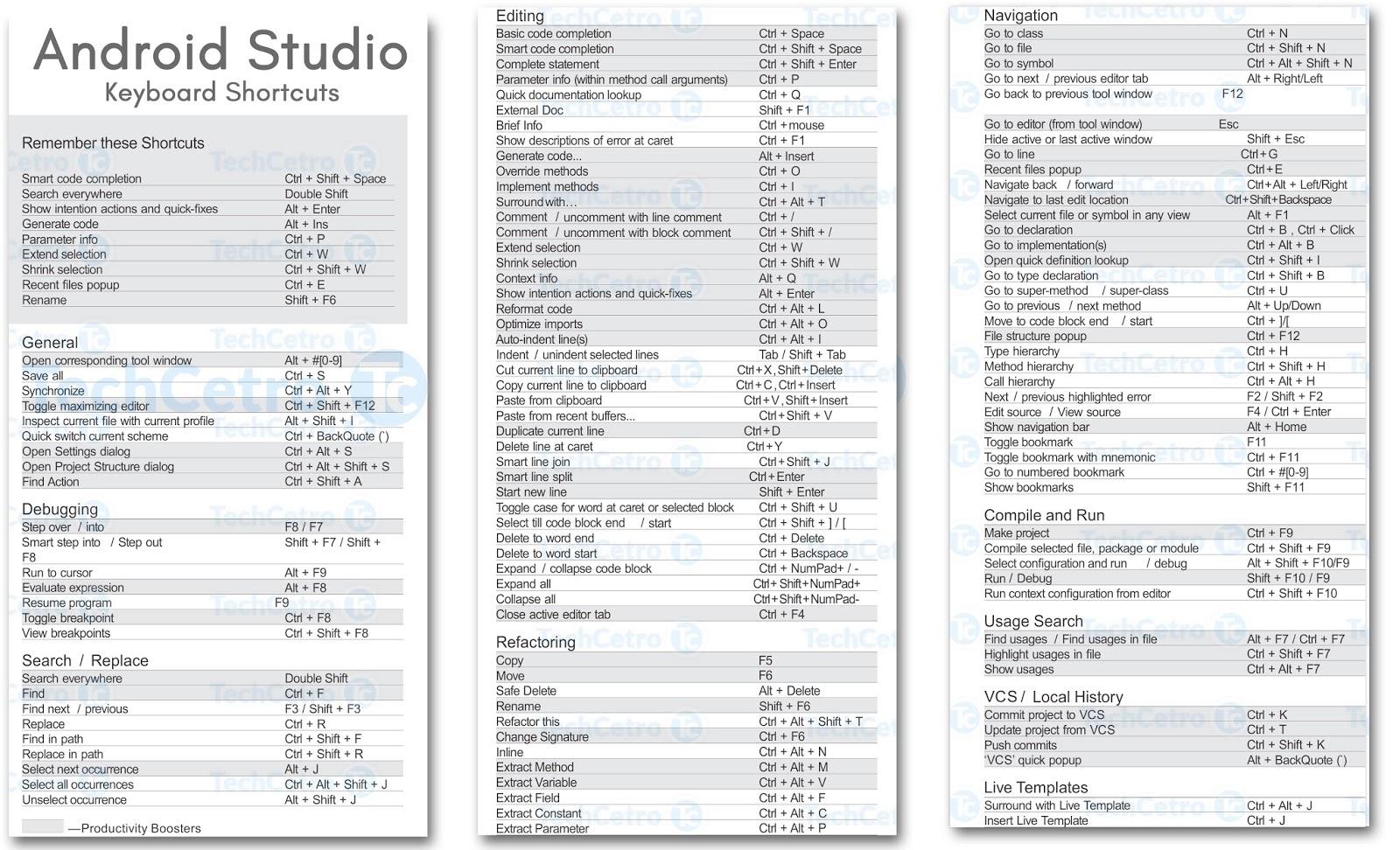 Alt L Shortcut For Mac In Android Studio