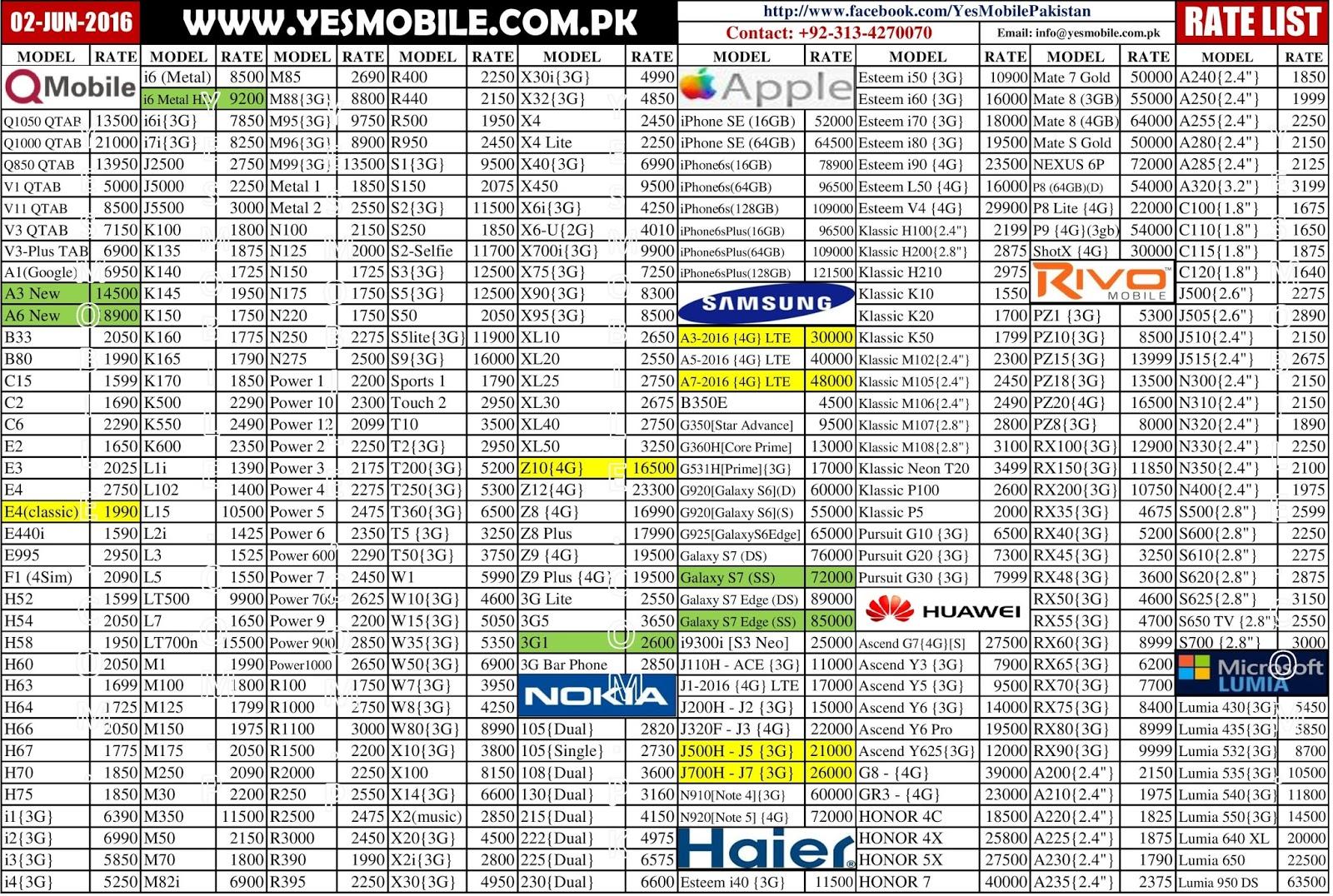 samsung phone price list 2016. mobile phones price list 2nd june 2016 - yes samsung phone s