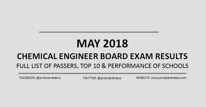OFFICIAL RESULTS: May 2018 Chemical Engineer ChemEng board exam list of passers, top 10