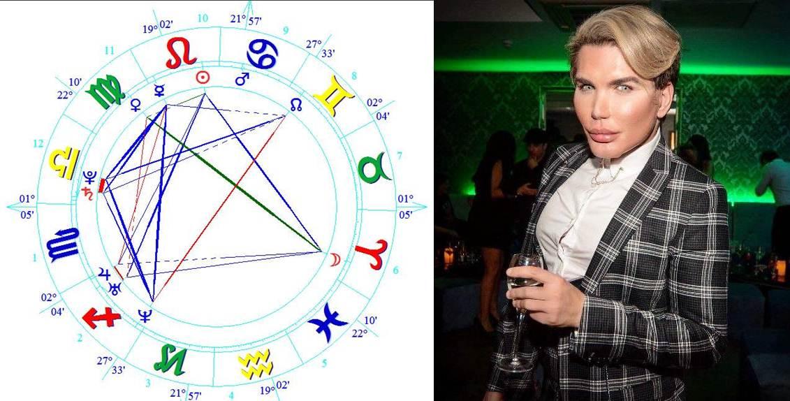 Astro Wiki Rodrigo Alves Birth Chart Personality Traits Leo Sign
