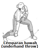 Lemparan bawah (underhand throw)