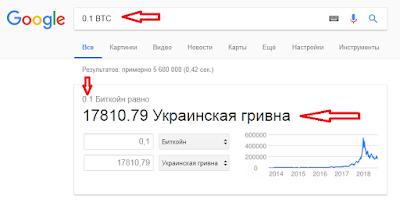 Конвертер пересчитал стоимость 0.1 BTC в украинскую гривню