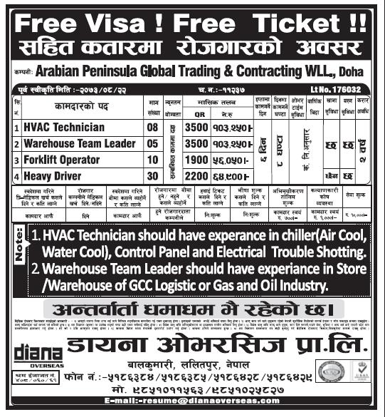 Free Visa Free Ticket Jobs in Doha, Qatar for Nepali, Salary Rs 1,03,250