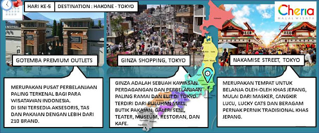 Infografis Lomba Blog Cheria Travel - Blog Mas Hendra
