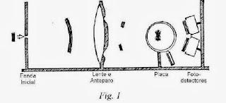 78d4b4fe170 Este é um estudo de mecânica quântica que busca provar a natureza dupla de  onda e partícula de partículas subatômicas. O experimento da dupla fenda  clássico ...
