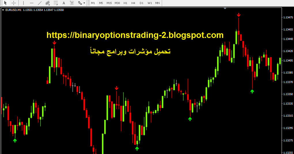 binary options signals 2018 mockingjay