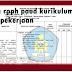 contoh rpph paud kurikulum 2013 tema pekerjaan | dokumen paud