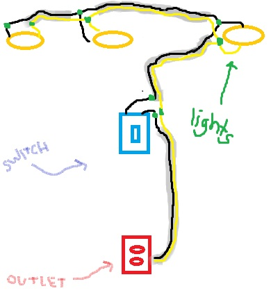 ceiling spotlight wiring diagram dawn's built-ins: wiring spotlights for the bookcases ... classic mini spotlight wiring diagram #11