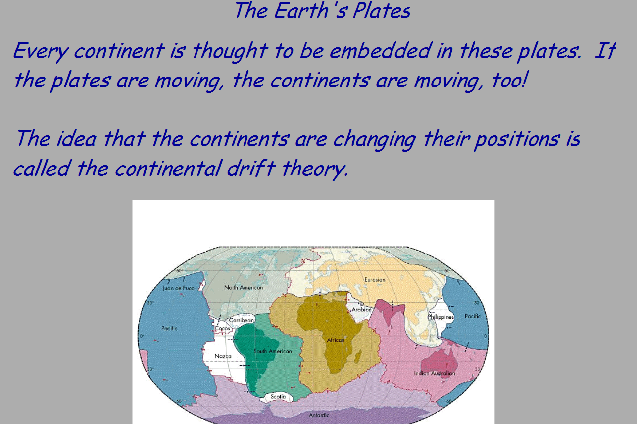 Science 7 Continental Drift Plate Tectonic Notes