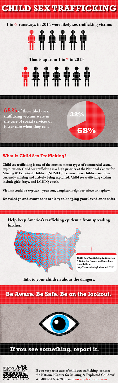 Http Www Missingkids Com Home Site Search Search Trafficking